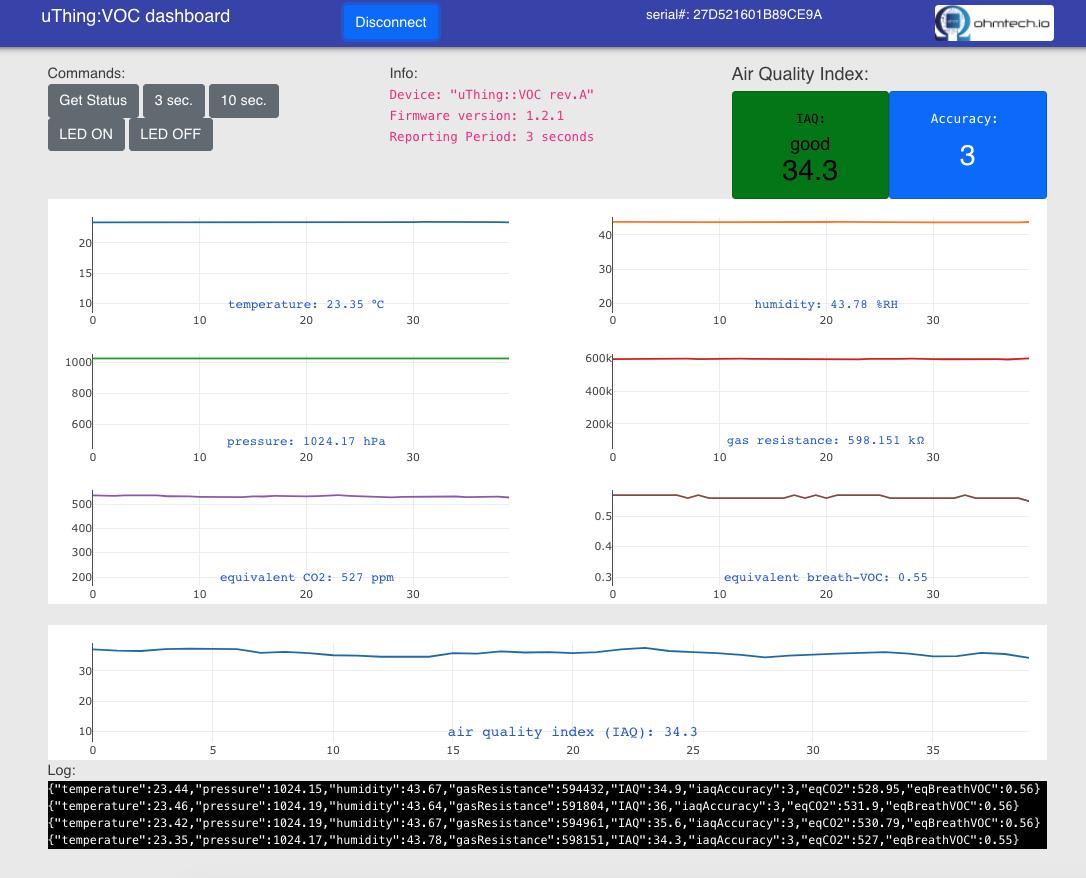 uThing::VOC demoDashboard